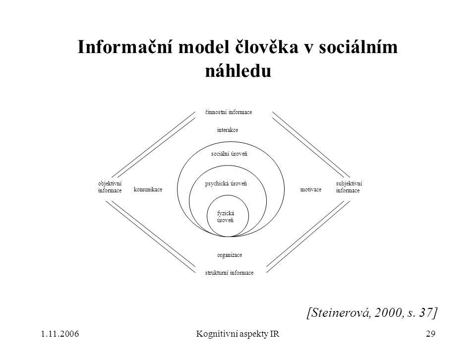 Informační model člověka v sociálním náhledu