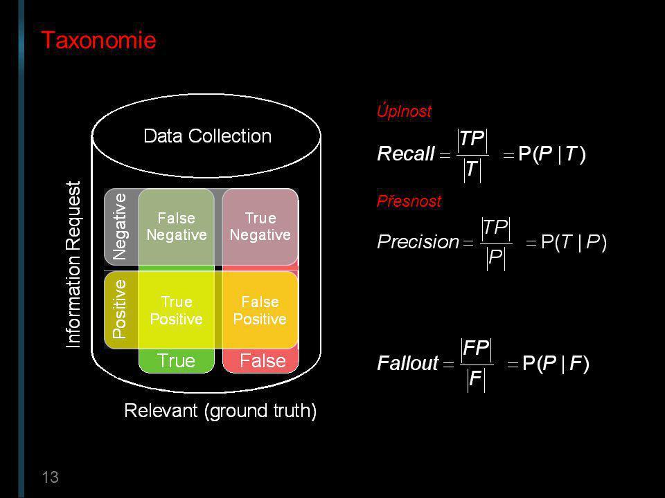 Taxonomie Úplnost Přesnost