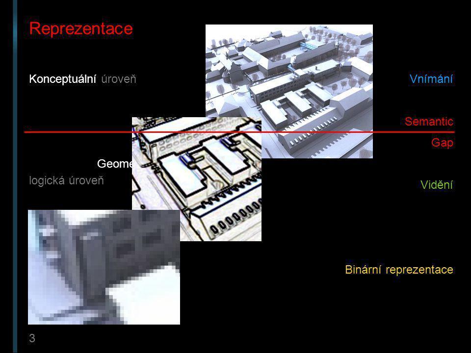 Reprezentace Konceptuální úroveň Geometrická logická úroveň Obraz