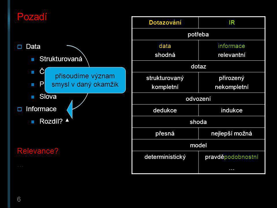 Pozadí Relevance Data Strukturovaná Čísla Písmena Slova Informace