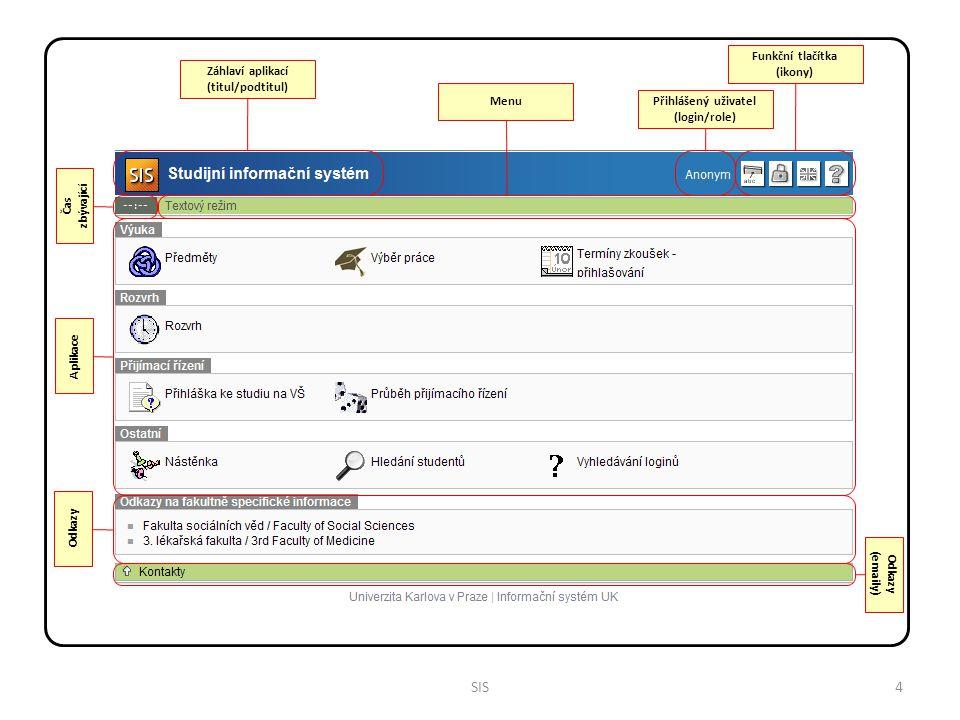 SIS Funkční tlačítka (ikony) Záhlaví aplikací (titul/podtitul) Menu