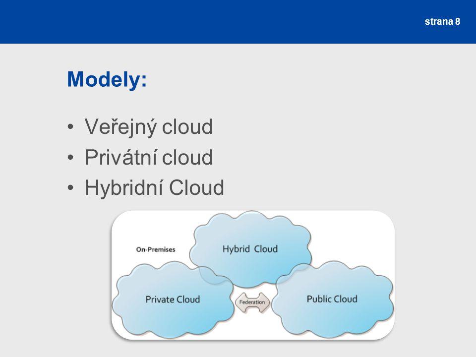 Modely: Veřejný cloud Privátní cloud Hybridní Cloud