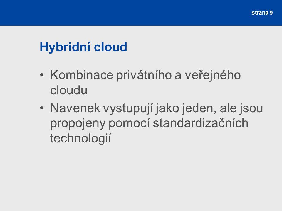 Hybridní cloud Kombinace privátního a veřejného cloudu.