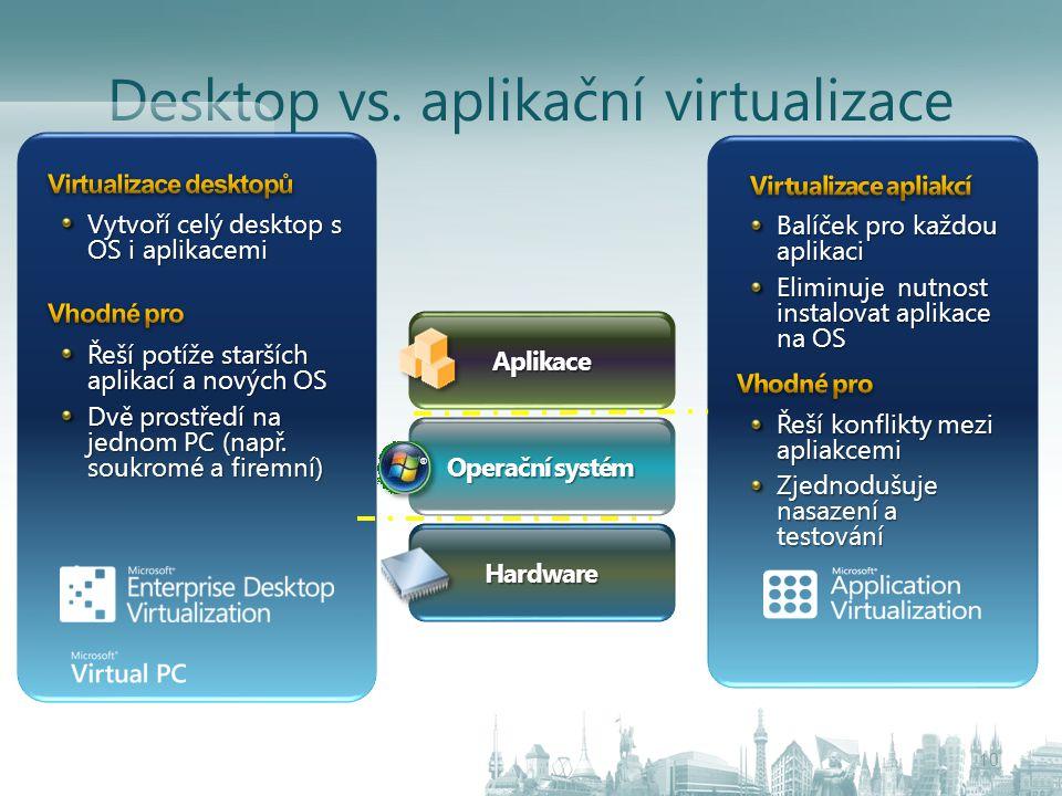 Desktop vs. aplikační virtualizace