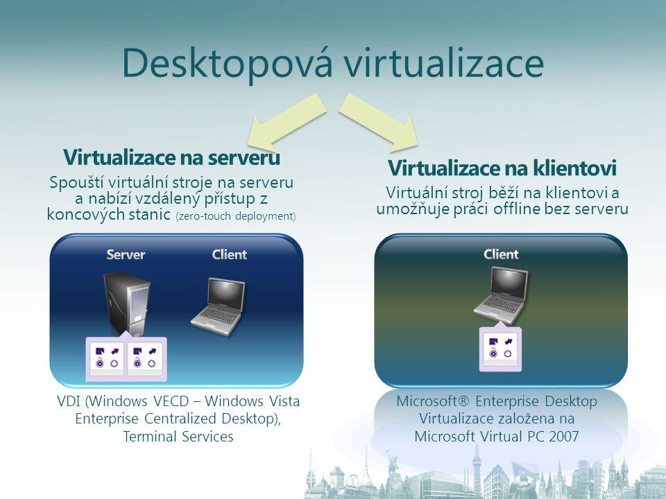 Desktopová virtualizace