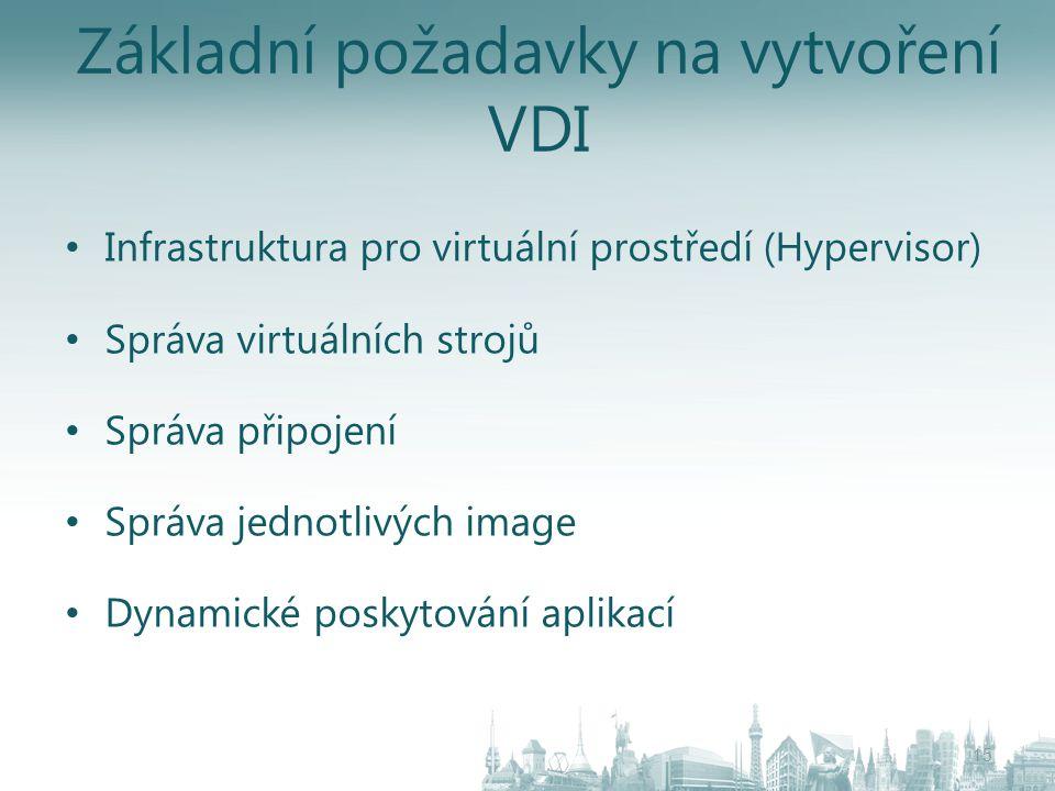 Základní požadavky na vytvoření VDI