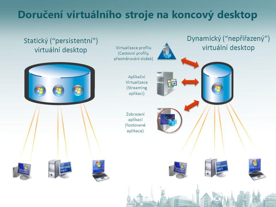 Doručení virtuálního stroje na koncový desktop