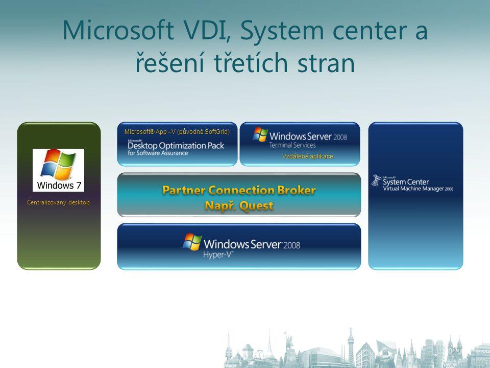 Microsoft VDI, System center a řešení třetích stran