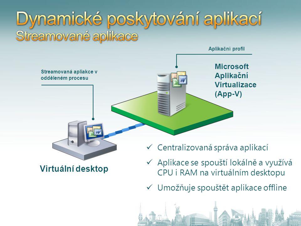 Dynamické poskytování aplikací