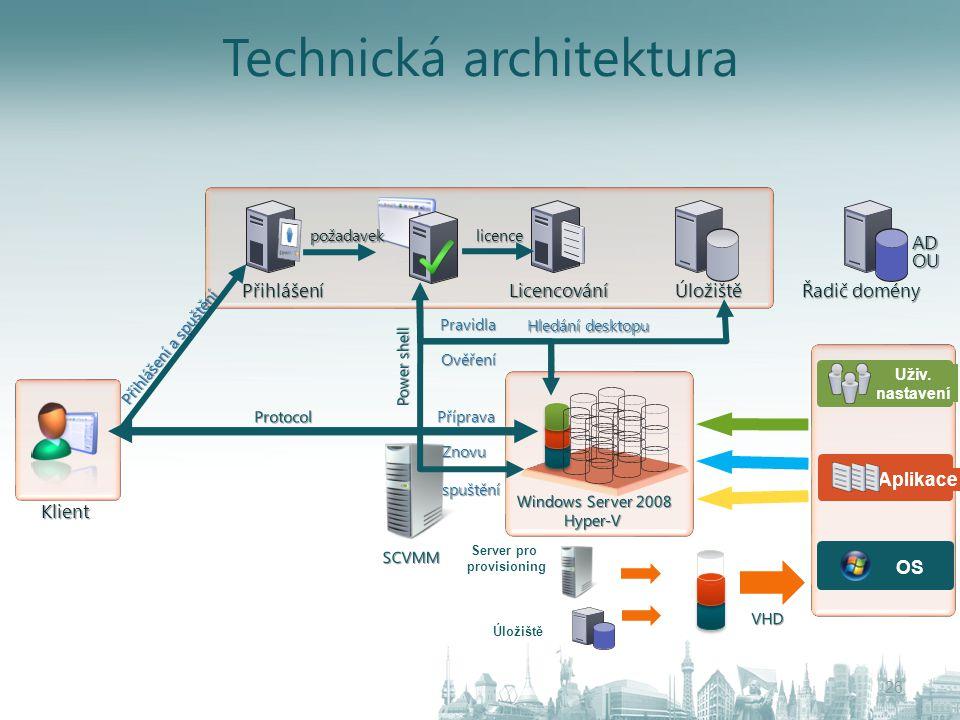 Technická architektura