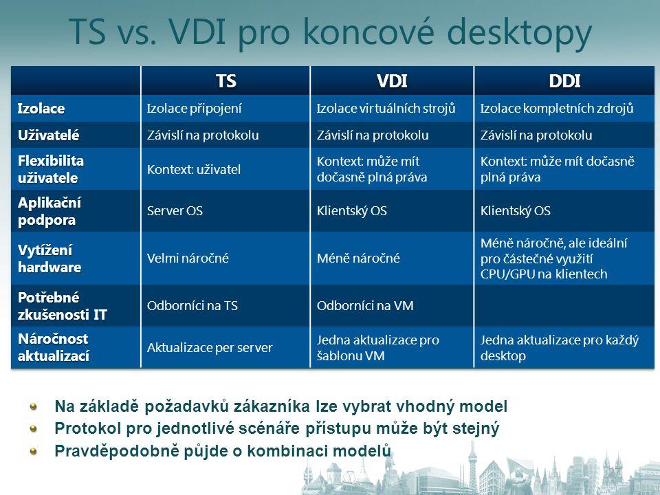 TS vs. VDI pro koncové desktopy