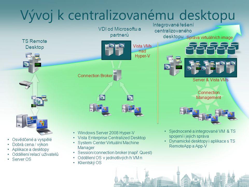 Vývoj k centralizovanému desktopu