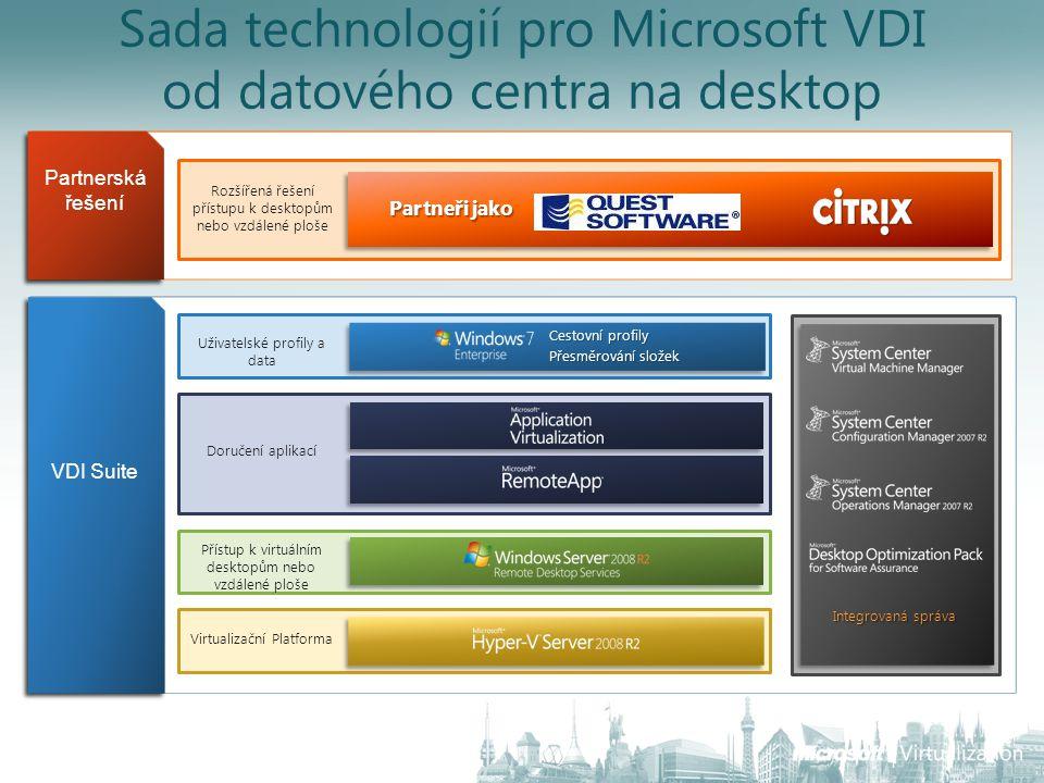 Sada technologií pro Microsoft VDI od datového centra na desktop