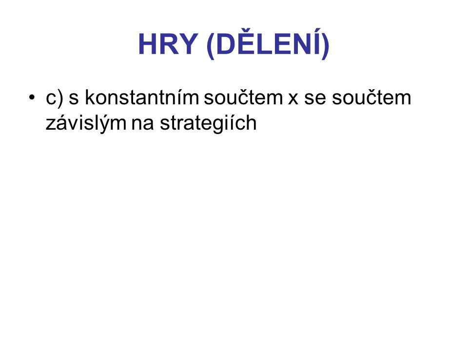 HRY (DĚLENÍ) c) s konstantním součtem x se součtem závislým na strategiích