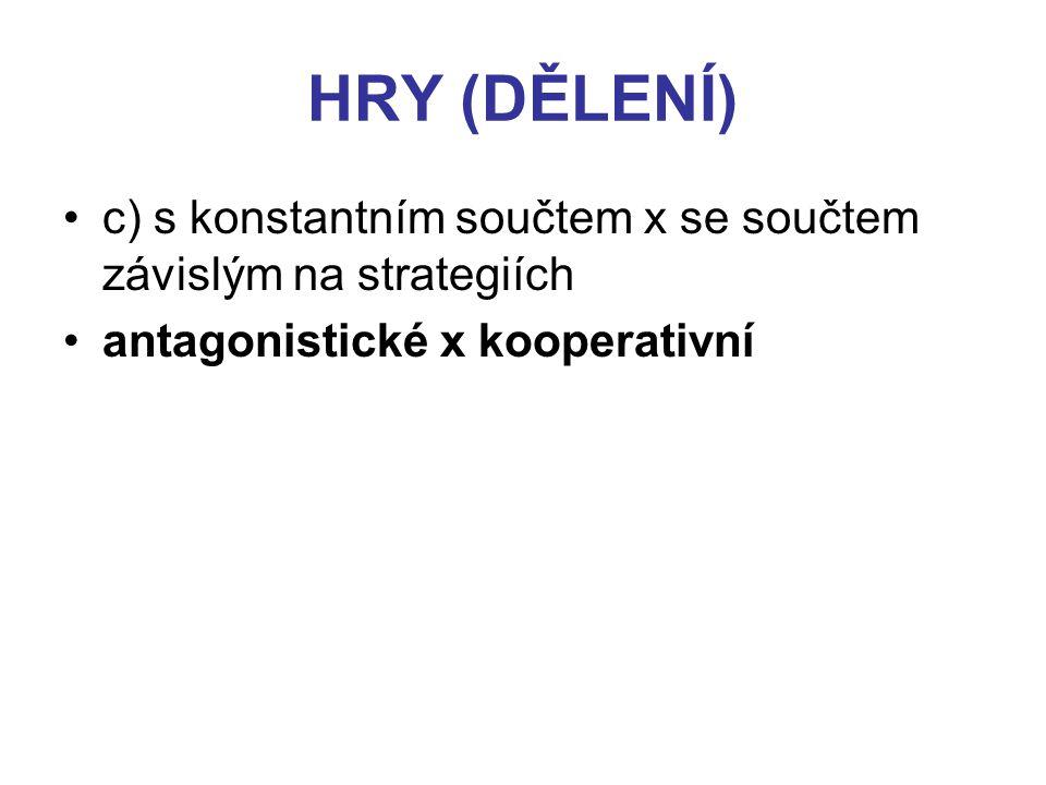 HRY (DĚLENÍ) c) s konstantním součtem x se součtem závislým na strategiích.