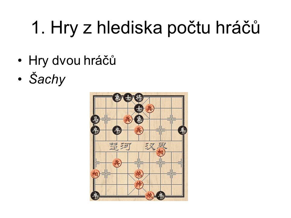 1. Hry z hlediska počtu hráčů