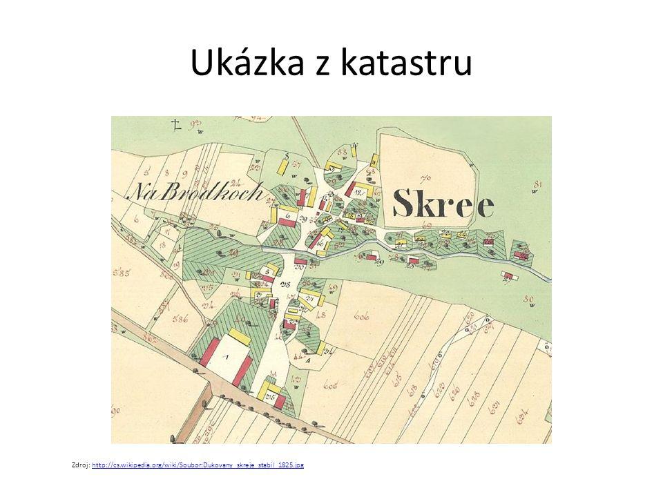 Ukázka z katastru Zdroj: http://cs.wikipedia.org/wiki/Soubor:Dukovany_skreje_stabil_1825.jpg