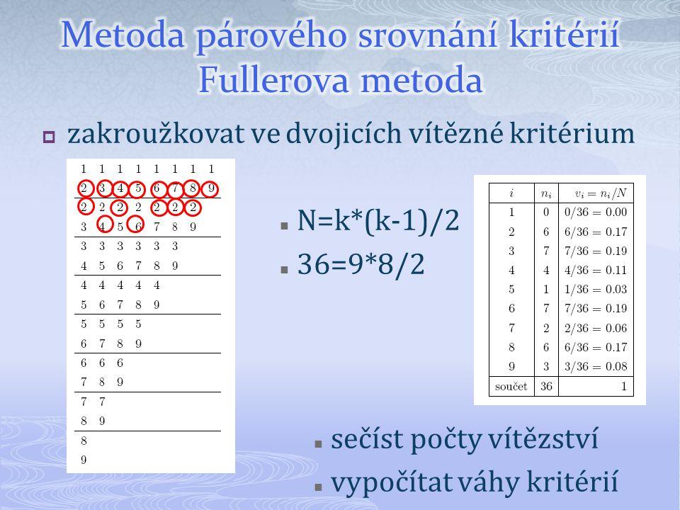 Metoda párového srovnání kritérií Fullerova metoda