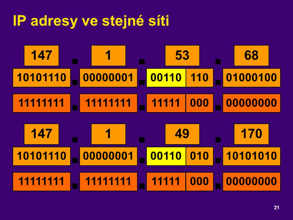 IP adresy ve stejné síti