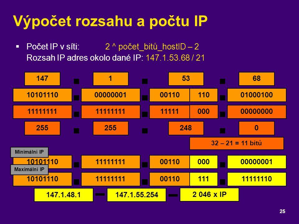 Výpočet rozsahu a počtu IP