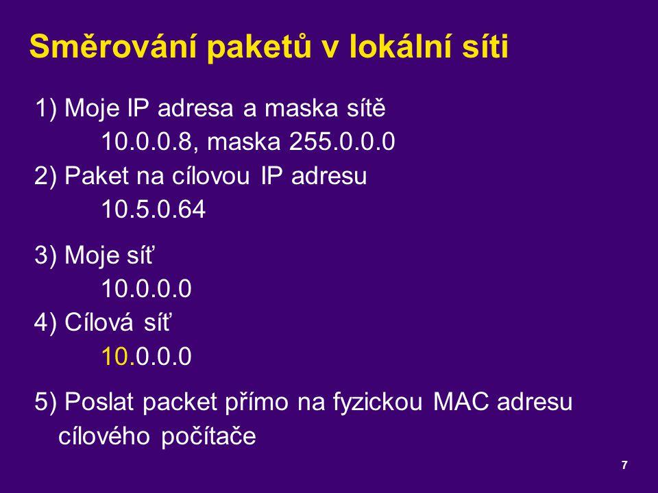 Směrování paketů v lokální síti