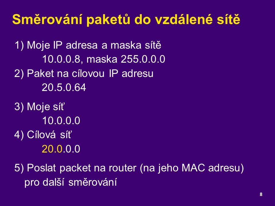 Směrování paketů do vzdálené sítě