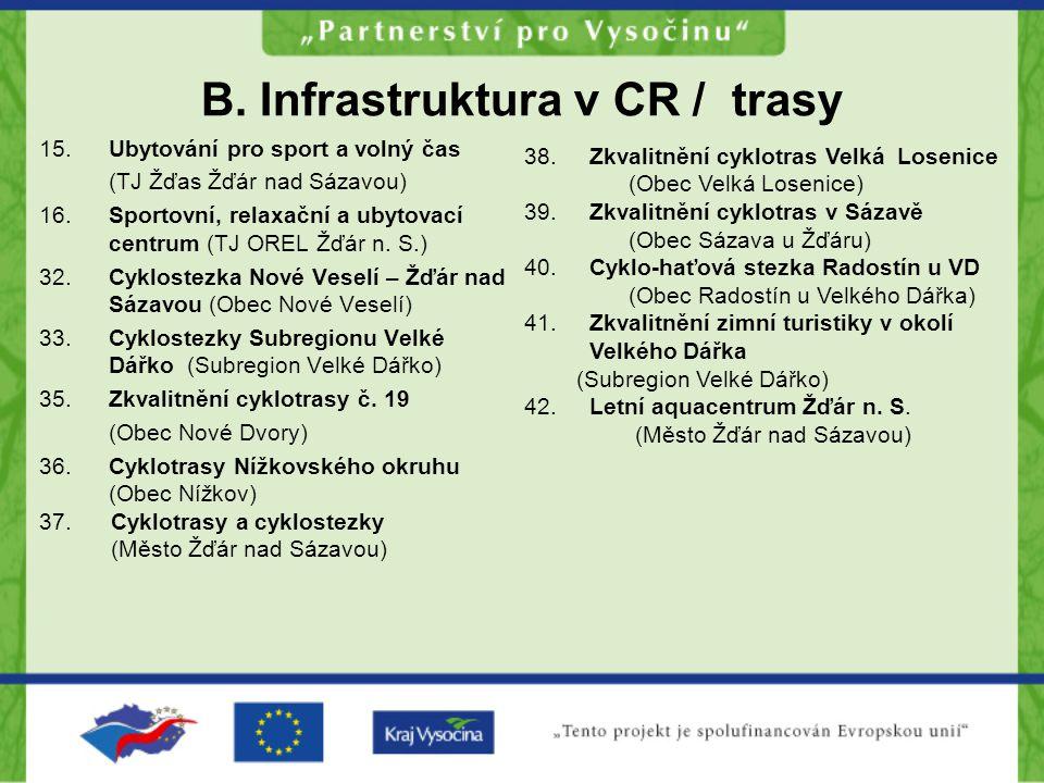 B. Infrastruktura v CR / trasy