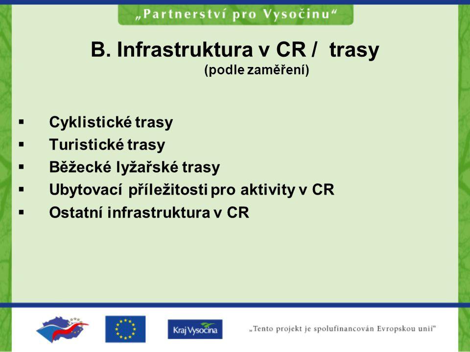 B. Infrastruktura v CR / trasy (podle zaměření)