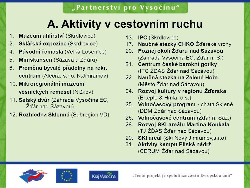 A. Aktivity v cestovním ruchu