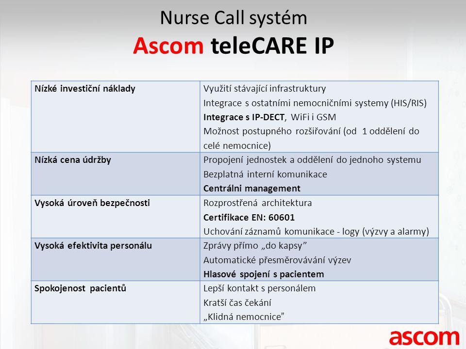 Ascom teleCARE IP Nurse Call systém Nízké investiční náklady