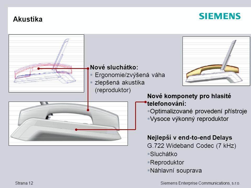 Akustika Nové sluchátko: Ergonomie/zvýšená váha