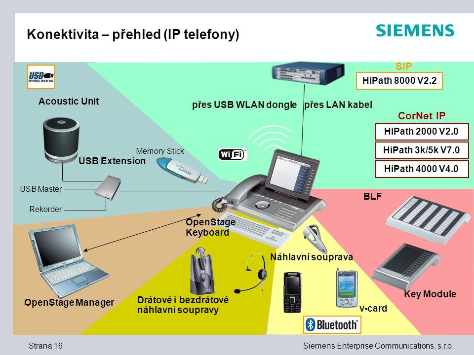 Konektivita – přehled (IP telefony)
