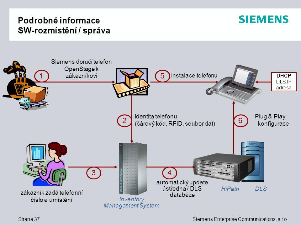 Podrobné informace SW-rozmístění / správa