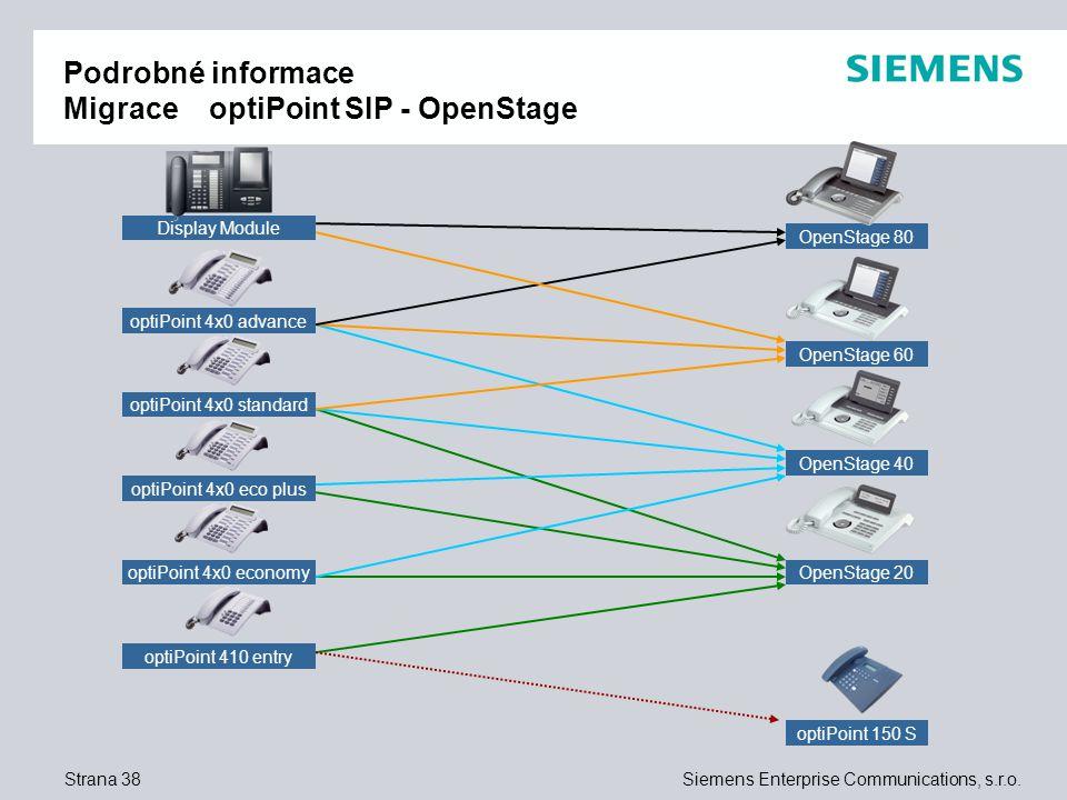 Podrobné informace Migrace optiPoint SIP - OpenStage