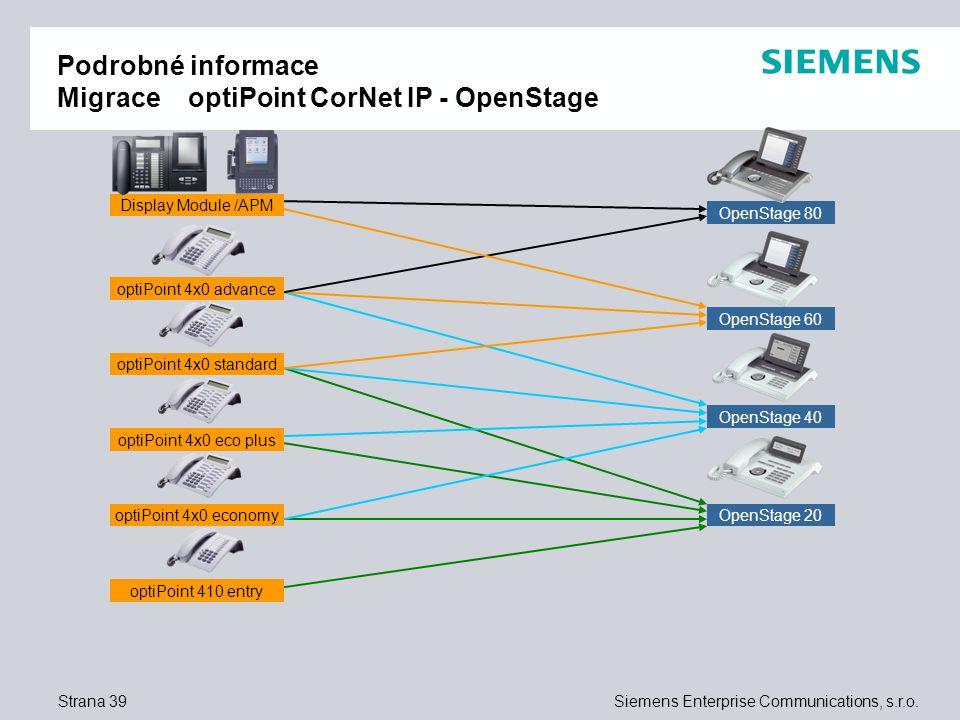 Podrobné informace Migrace optiPoint CorNet IP - OpenStage