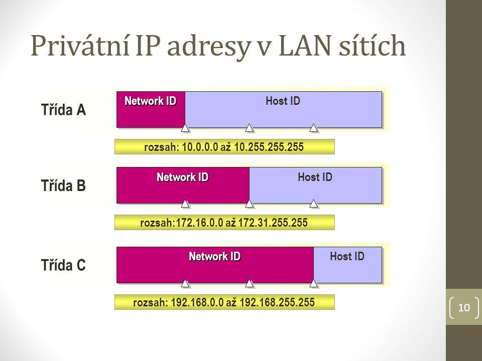 Privátní IP adresy v LAN sítích
