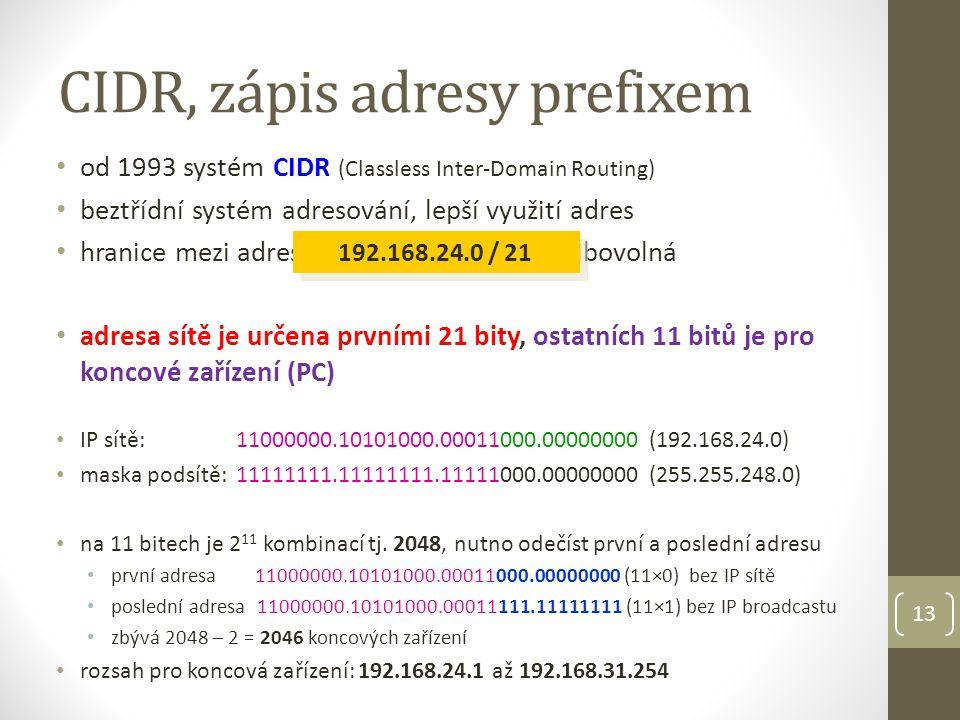 CIDR, zápis adresy prefixem