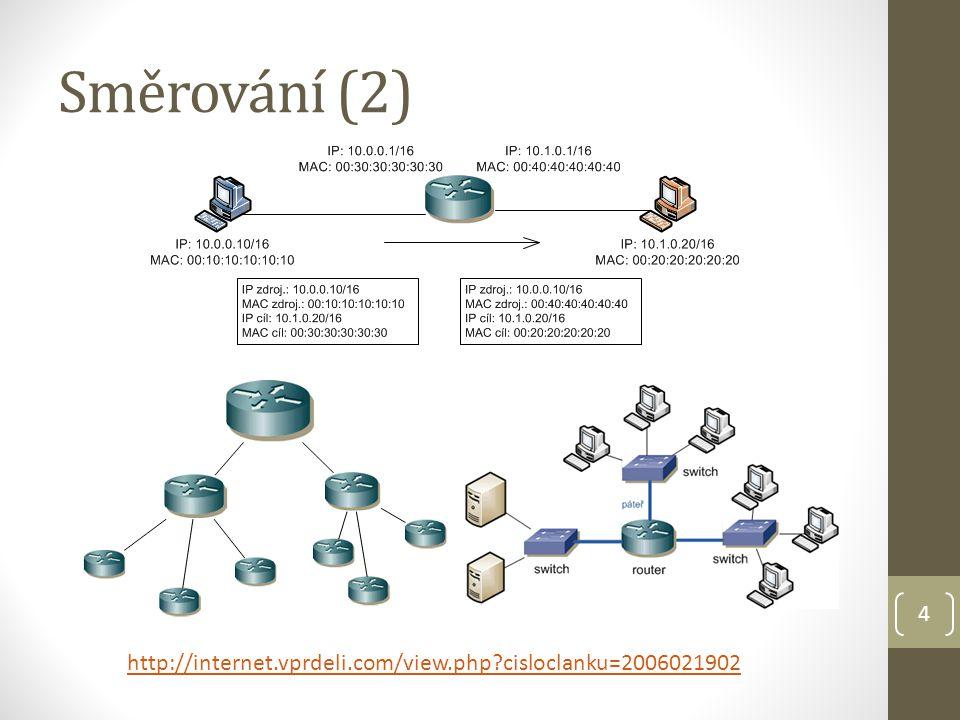 Směrování (2) http://internet.vprdeli.com/view.php cisloclanku=2006021902