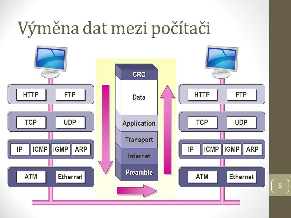 Výměna dat mezi počítači