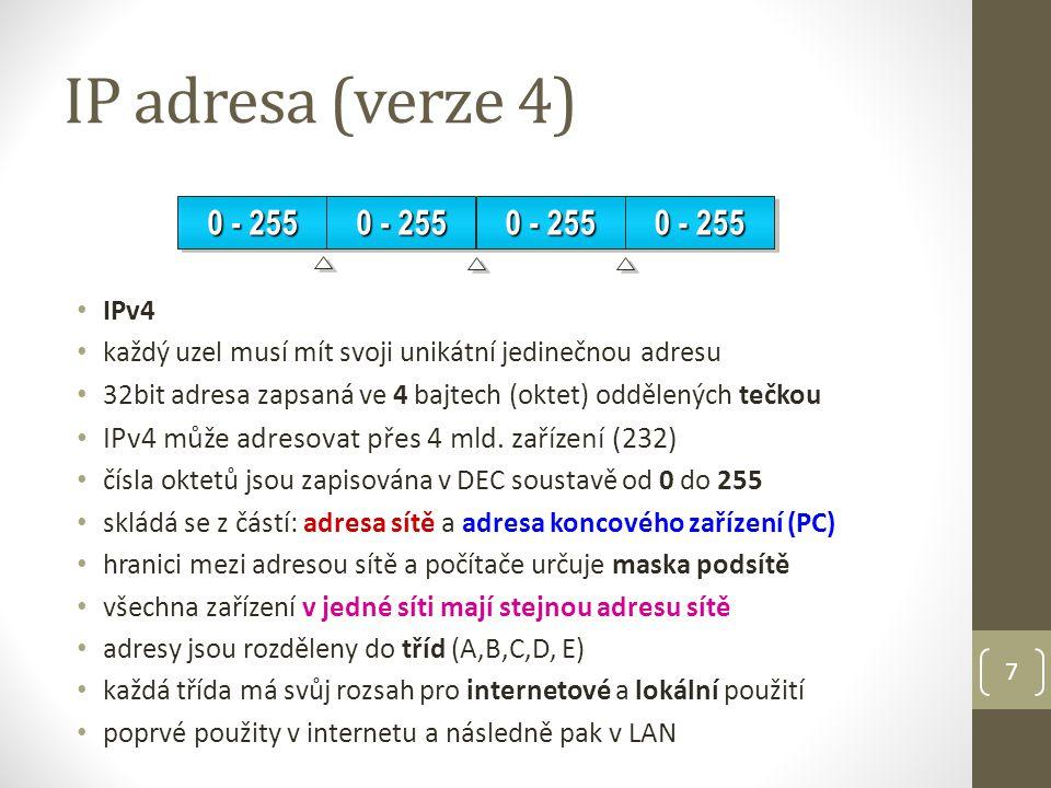 IP adresa (verze 4) 0 - 255. IPv4. každý uzel musí mít svoji unikátní jedinečnou adresu.