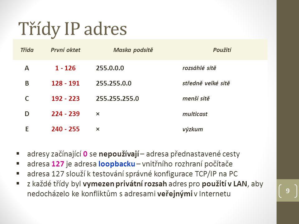 Třídy IP adres Třída. První oktet. Maska podsítě. Použití. A. 1 - 126. 255.0.0.0. rozsáhlé sítě.