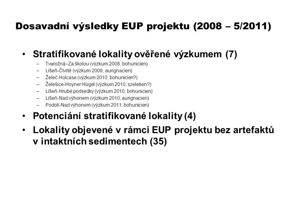 Dosavadní výsledky EUP projektu (2008 – 5/2011)