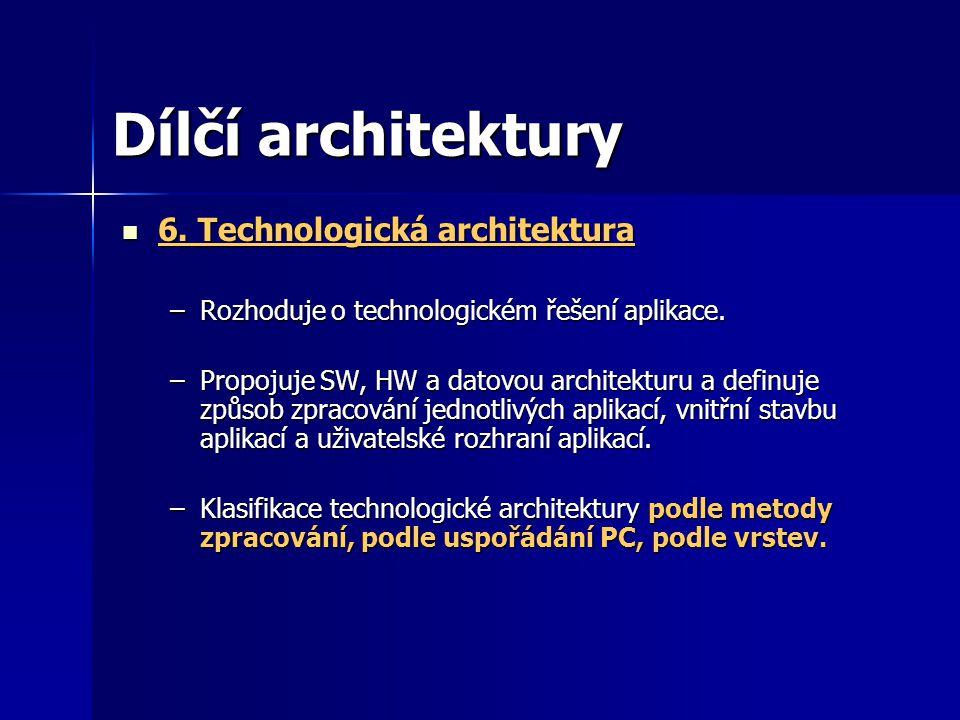 Dílčí architektury 6. Technologická architektura
