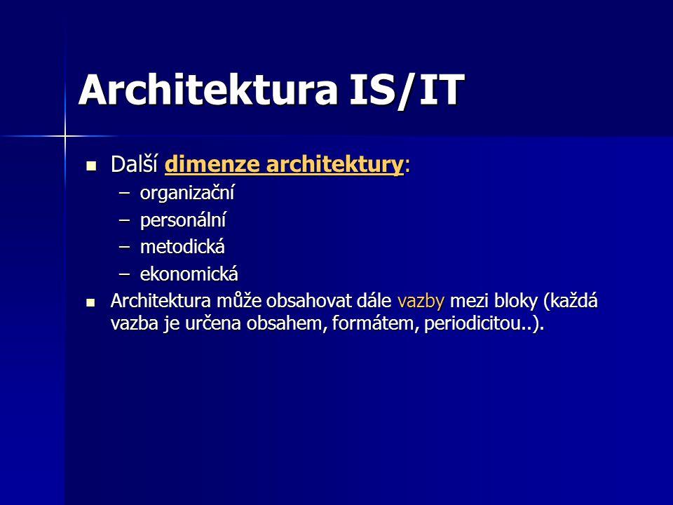 Architektura IS/IT Další dimenze architektury: organizační personální
