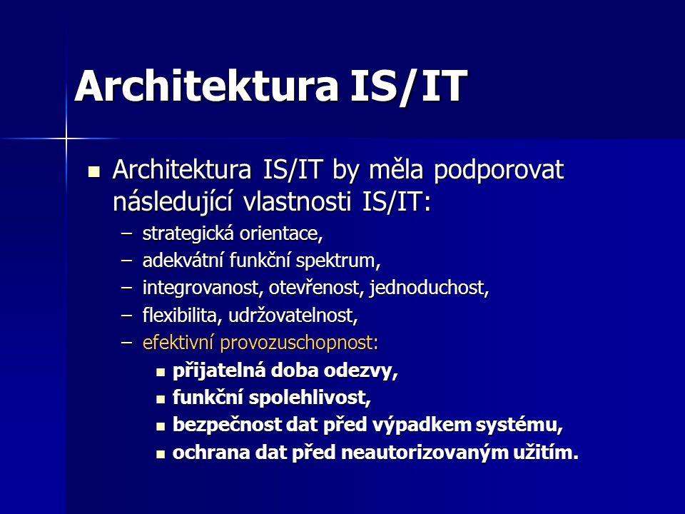 Architektura IS/IT Architektura IS/IT by měla podporovat následující vlastnosti IS/IT: strategická orientace,