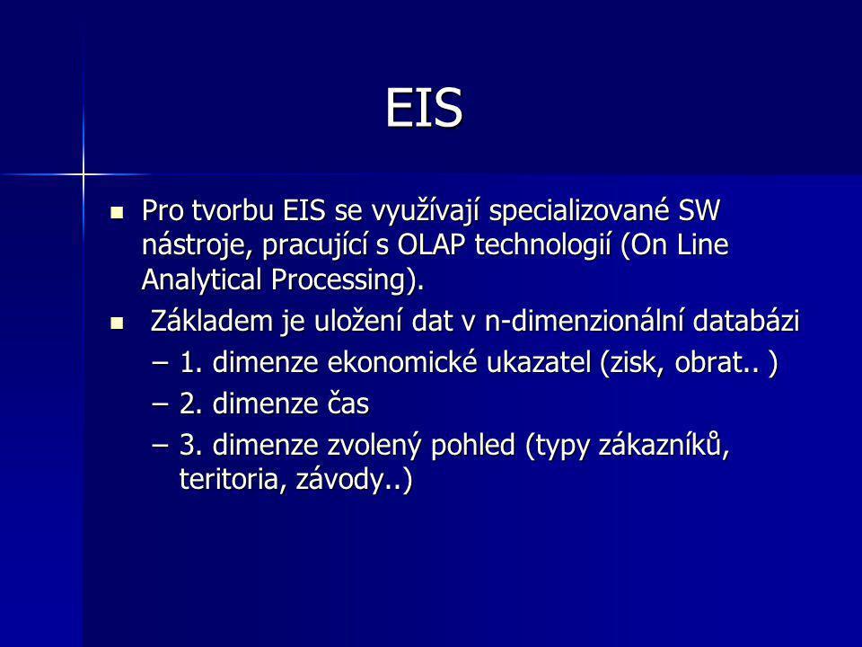 EIS Pro tvorbu EIS se využívají specializované SW nástroje, pracující s OLAP technologií (On Line Analytical Processing).