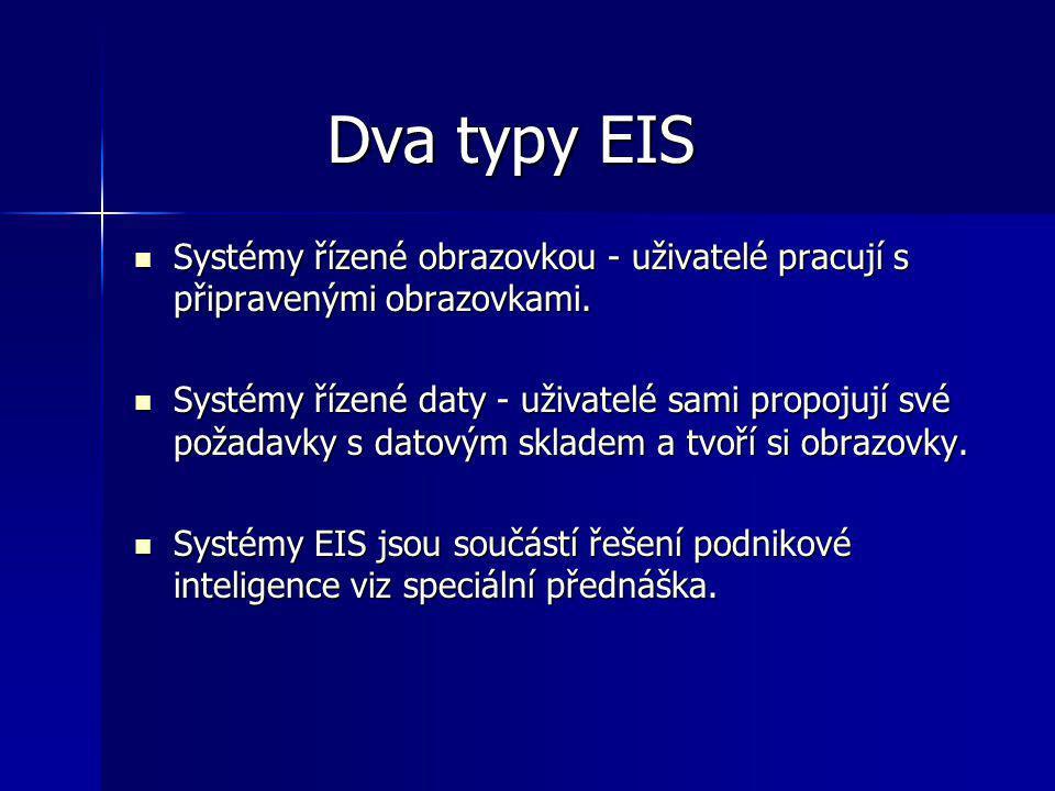 Dva typy EIS Systémy řízené obrazovkou - uživatelé pracují s připravenými obrazovkami.