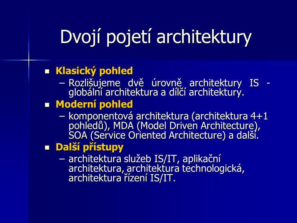Dvojí pojetí architektury