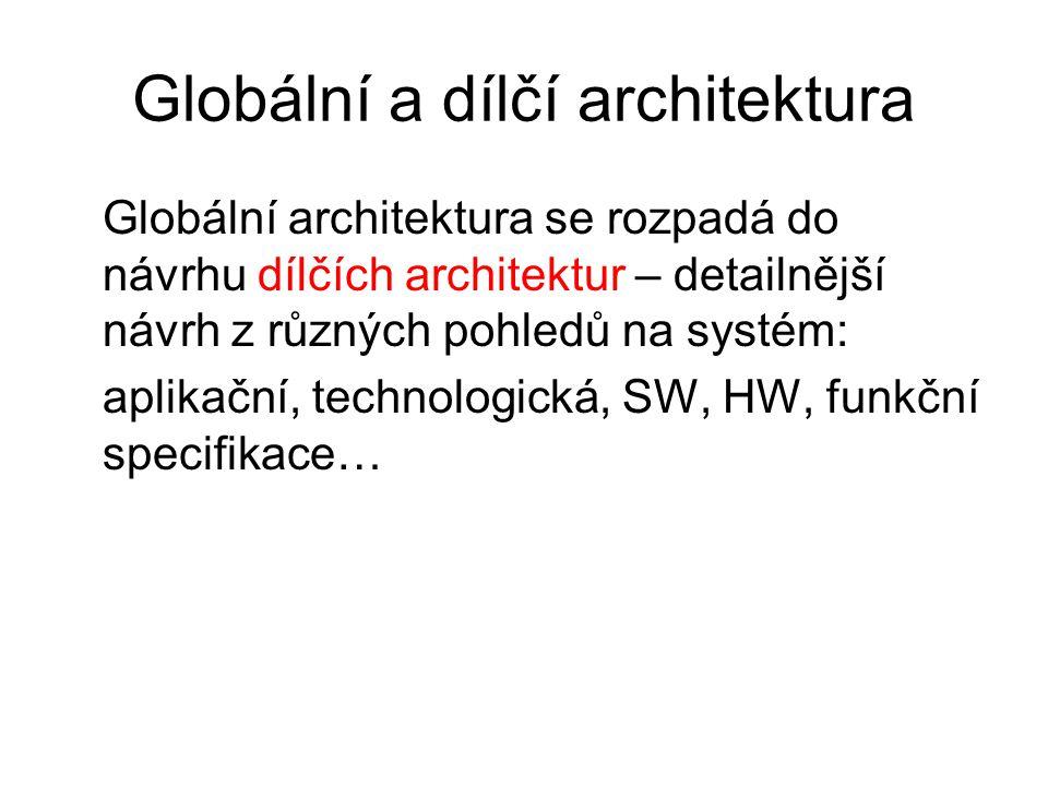 Globální a dílčí architektura