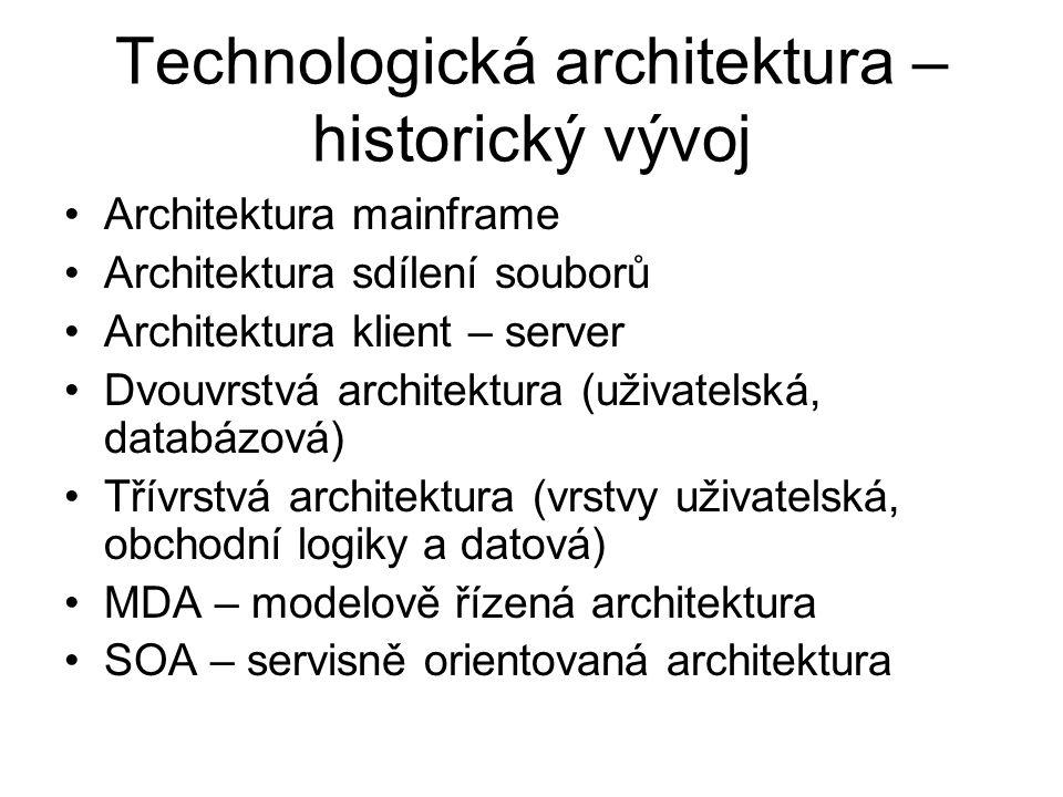 Technologická architektura – historický vývoj